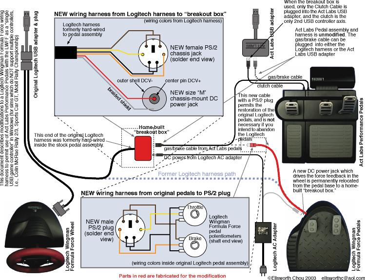 logitech headphone wiring diagram logitech discover your wiring logitech wiring diagram wiring diagrams schematics ideas
